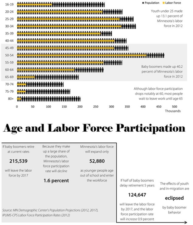 LFP Infographic3