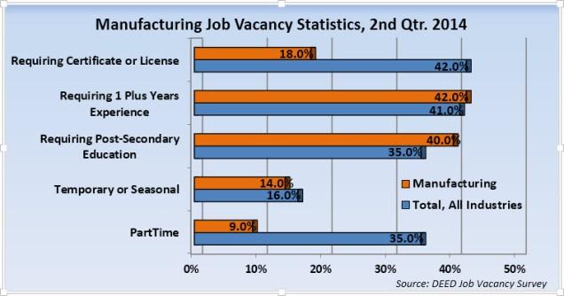 JobVacancyblog