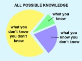 http://www.josephrosenfeld.com/wp-content/uploads/2014/02/You_Dont_Know_What_You_Dont_Know.jpg
