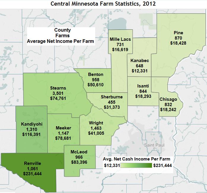 Farm Statistics 2012