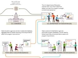 WDQC WIOA infographic small